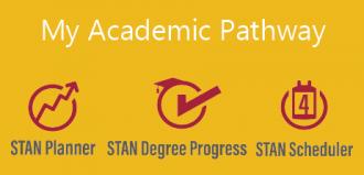 graphic with text: My Academic Pathway, STAN Planner, STAN Degree Progress, STAN Scheduler
