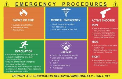 Emergency Procedures PDF